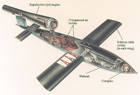 Luftwaffe Resource Center Missiles Rockets Amp Guided